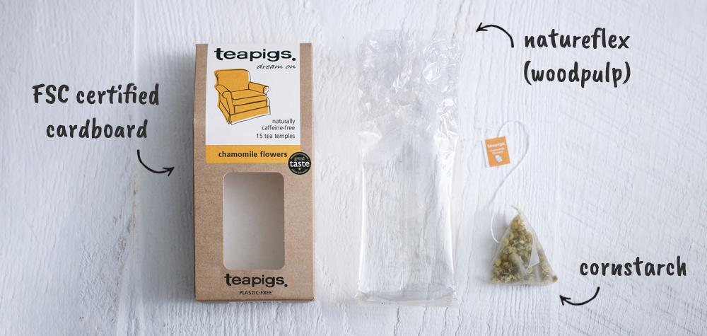 teapigs packaging breakdown